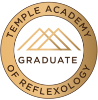 About me. Medium temple logo
